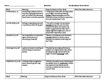 Answer Key for The Kite Runner Vocabulary