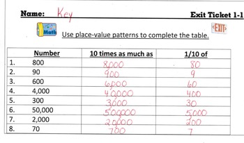 Answer Keys for Go Math Chapter 1 Exit Slips/Quizzes/Quick Checks