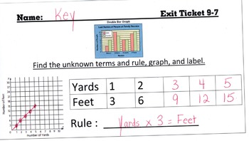 Answer Keys for Go Math Chapter 9 Exit Slips/Quizzes/Quick Checks