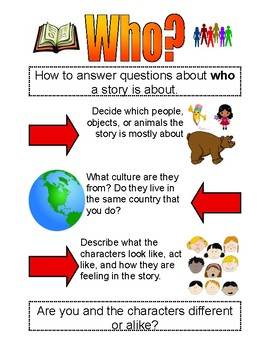 """Answering the """"W"""" Questions About Stories"""