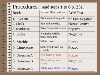 Answers for Rocks that Fizz Lab Lesson 13