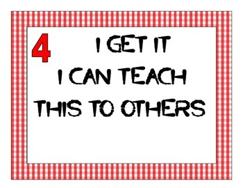 """""""Ant"""" icipating a Great Year Marzano Rubrics for Classroom"""