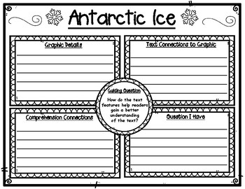 Antarctic Ice Text Features Graphic Organizer