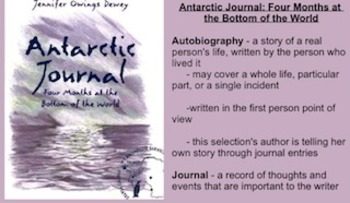 Antarctic Journal: 4 Months at the Bottom of the World Vocabulary Presentation