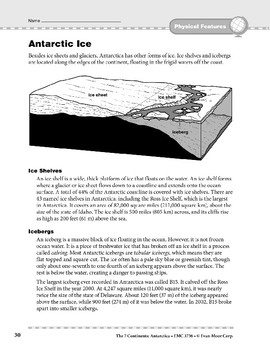 Antarctica: Physical Features: Ice