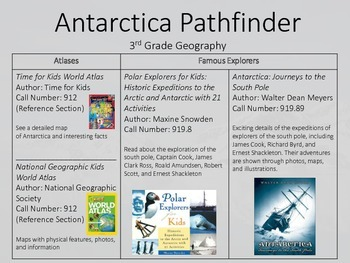Antarctica Research Pathfinder