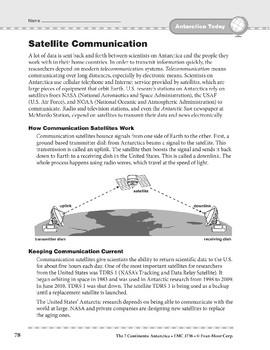 Antarctica: Today: Satellite Communication