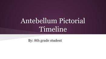 Antebellum Pictorial Timeline