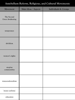 Antebellum Sectionalism & Reform Movements Graphic Organizers
