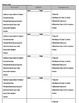 Antecedent Behavior Consequence (ABC Behavior) Monitoring Chart