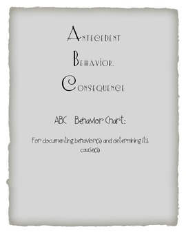 Antecedent Behavior Consequence (ABC Behavior) Monitoring Chart