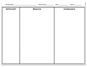 Antecedent, Behavior, & Consequence (ABC) Chart & ABC Summ