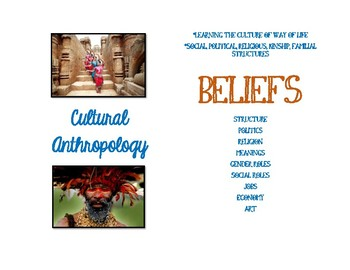 Anthropology Flash Cards
