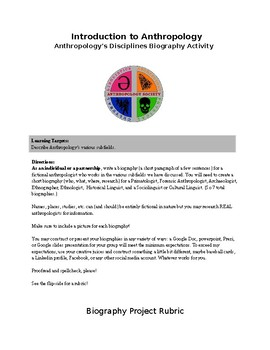 "Anthropology Subfields/Disciplines ""Biography"" Project"