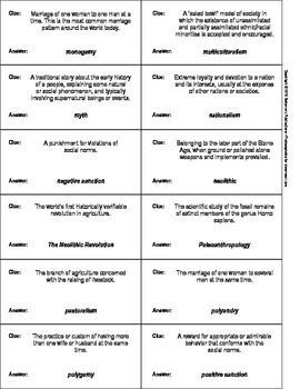 Anthropology Vocabulary Card Game