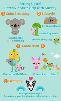 Anti-Anxiety Emotional Health Poster 8 1/2 x 14