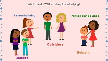 Anti-Bullying Interactive PowerPoint Bundle