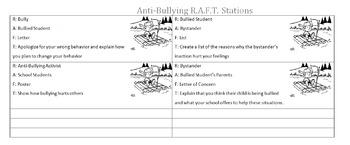 Anti-Bullying RAFT Stations