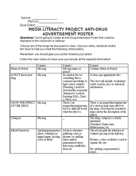 Anti-Drug Advertisement Poster (Media Literacy Project)
