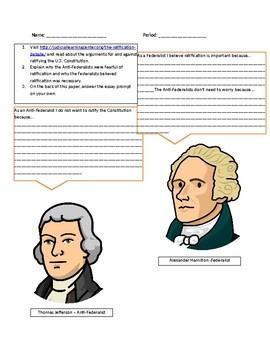 Anti-Federalists vs Federalists Debate