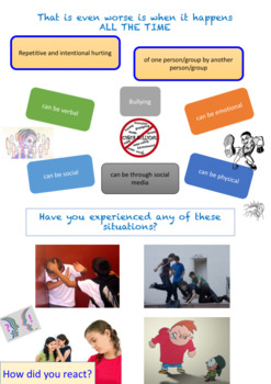 Anti-bullying, bullying awareness bundle NO PREP (ppt/handout)