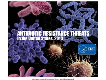 Antibiotic Resistance Curriculum PPT 1