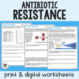 Antibiotic Resistance - Guided Reading