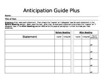Anticipation Guide Plus Template