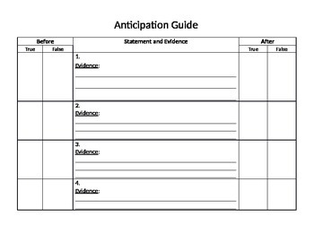 Anticipation Guide-Template