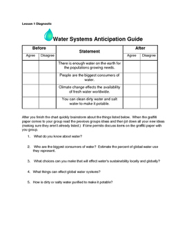 Anticipation Guide for Grade 8 Water Systems Unit