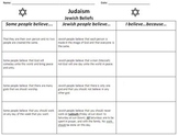 Anticipation Guide for Judaism and Jewish Beliefs