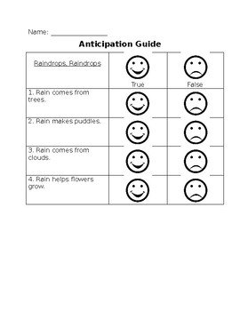 Anticipation Guide with Smiley Faces