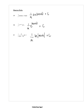 Antiderivative Rule Sheet