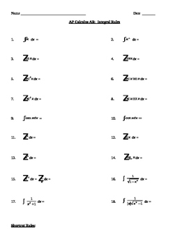 Antiderivative Rule Sheet