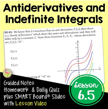Calculus: Antiderivatives and Indefinite Integration