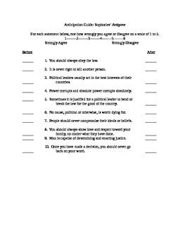 Antigone Anticipation Guide (Pre-Reading Activity)