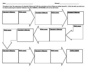 Antigone Character Analysis Graphic Organizer