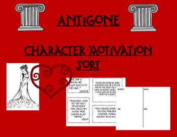 Antigone: Character Motivation Quotation Sort