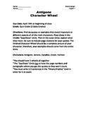 Antigone Character Wheels