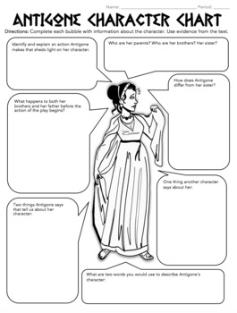 Antigone Characterization Activity -- Worksheet, Bell-Ringer, FREE!