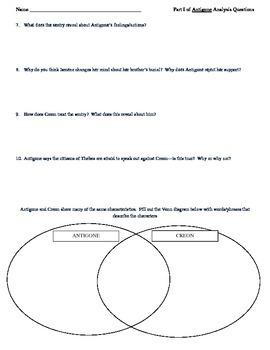 Antigone--Comprehension Questions for Part I