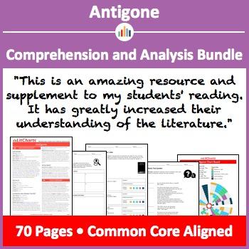 Antigone – Comprehension and Analysis Bundle