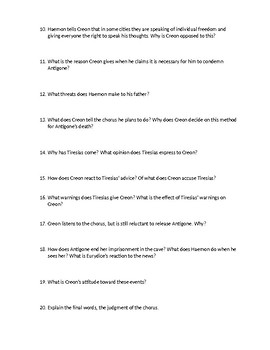 Antigone Discussion Questions