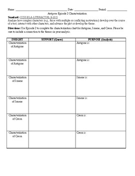 Antigone Episode 2 Characterization Chart