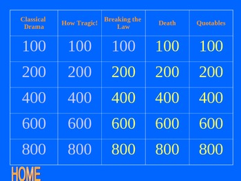 Antigone Jeopardy