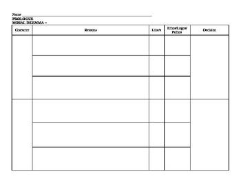 Antigone Morality Chart for all five scenes