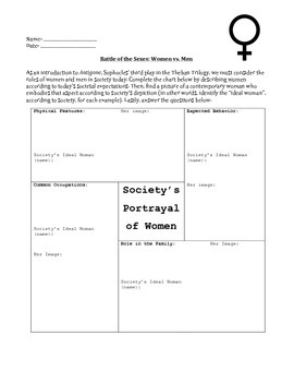 Antigone Pre-Reading Worksheets- Evaluating Gender Roles and Theories of Power