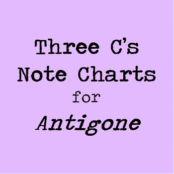 Antigone Reading Guides - Comprehension, Characterization, & Connection Charts
