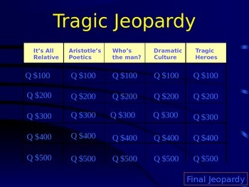 Antigone Review Jeopardy