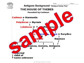 Antigone Introduction to Greek Tragedy & Oedipus Legend Activities